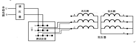 车载型变压器特性参数测试仪 lybcs3600