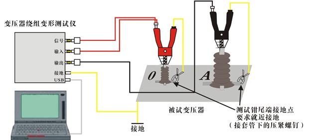 st-3006电力变压器绕组变形测试仪